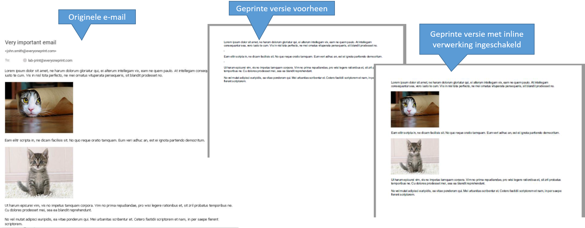 Experimental support of rendering of HTML emails with inline images everyoneprint 4.2